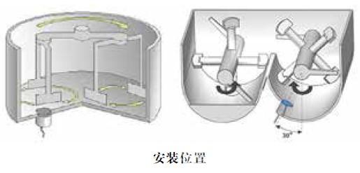 Применение Микроволнового датчики влажности бетонного завода на смесителе
